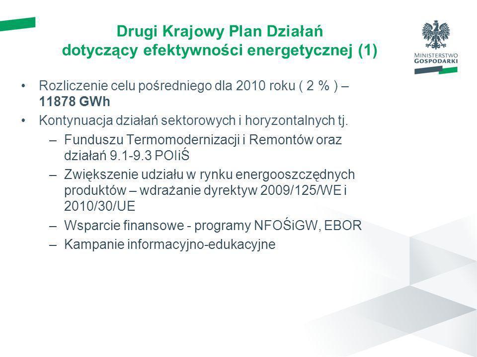 Drugi Krajowy Plan Działań dotyczący efektywności energetycznej (1)