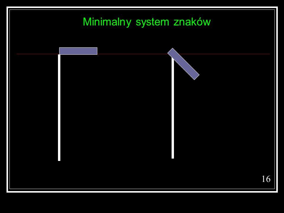 Minimalny system znaków