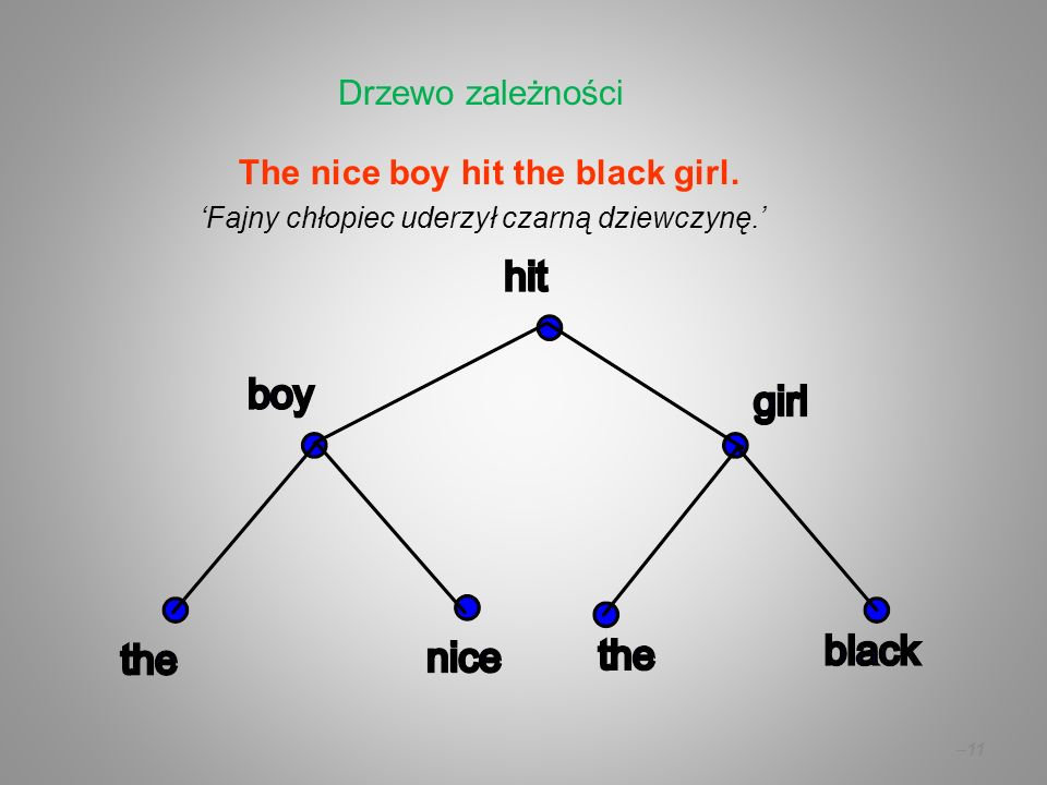 The nice boy hit the black girl.