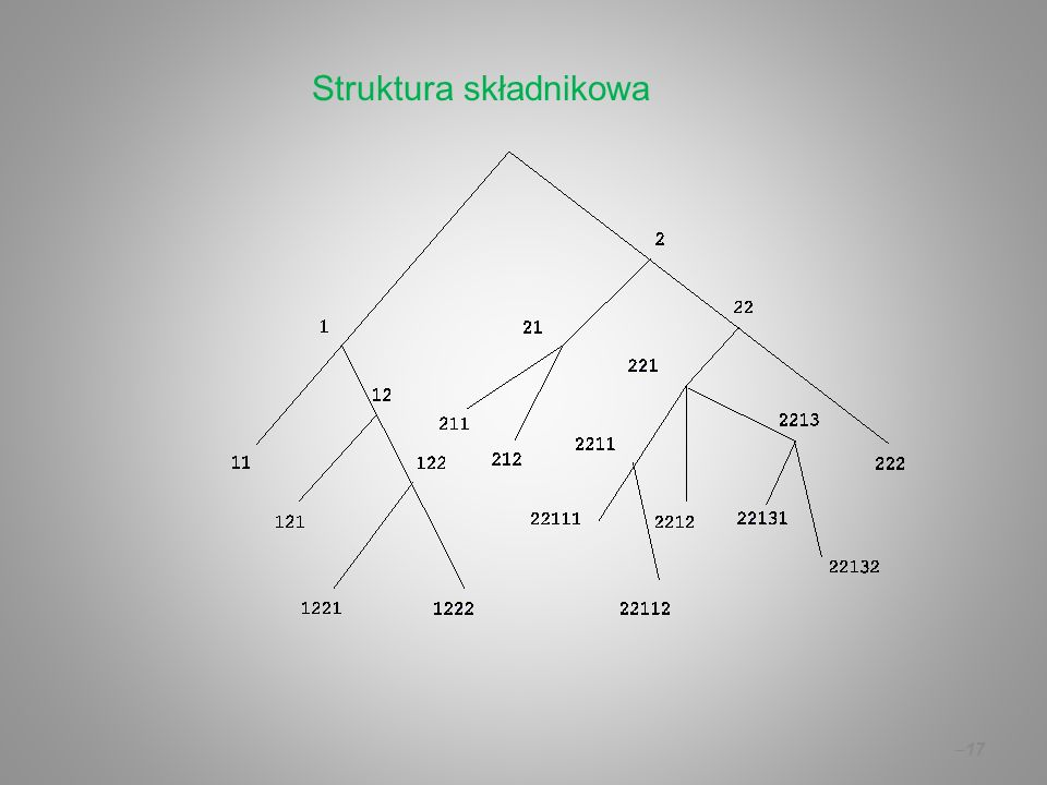 Struktura składnikowa