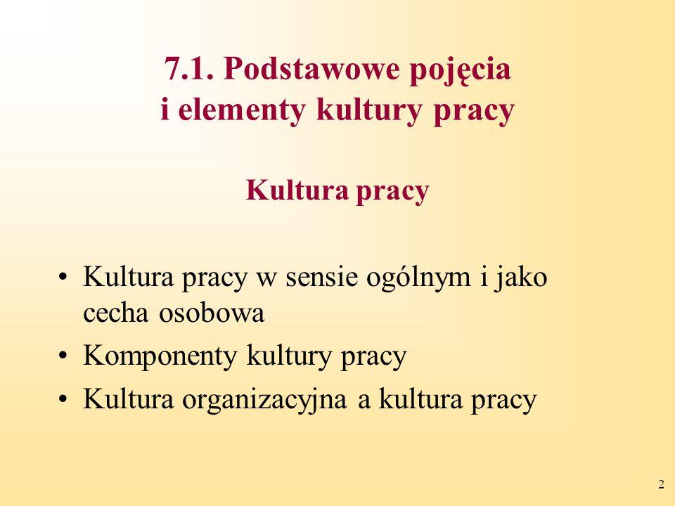 7.1. Podstawowe pojęcia i elementy kultury pracy