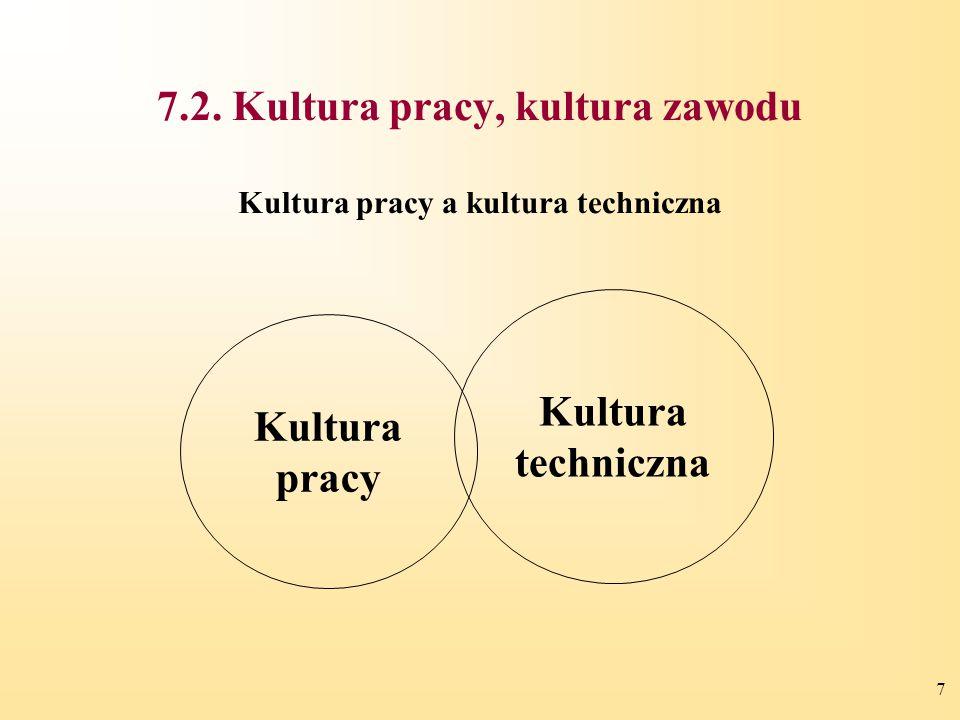 7.2. Kultura pracy, kultura zawodu Kultura pracy a kultura techniczna