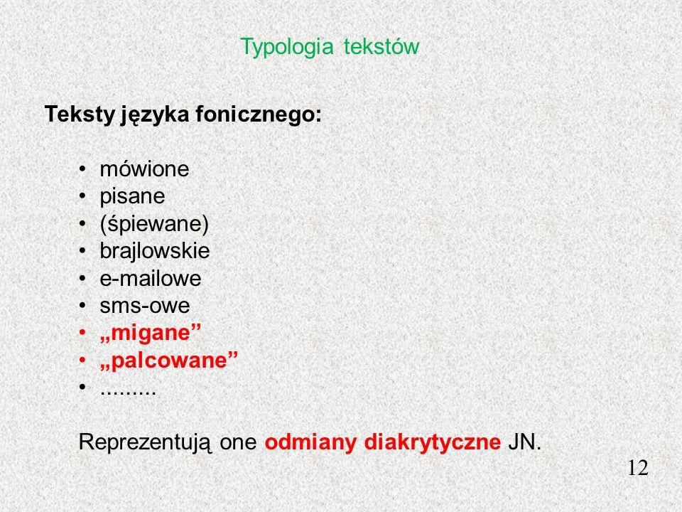 Typologia tekstów Teksty języka fonicznego: mówione. pisane. (śpiewane) brajlowskie. e-mailowe.