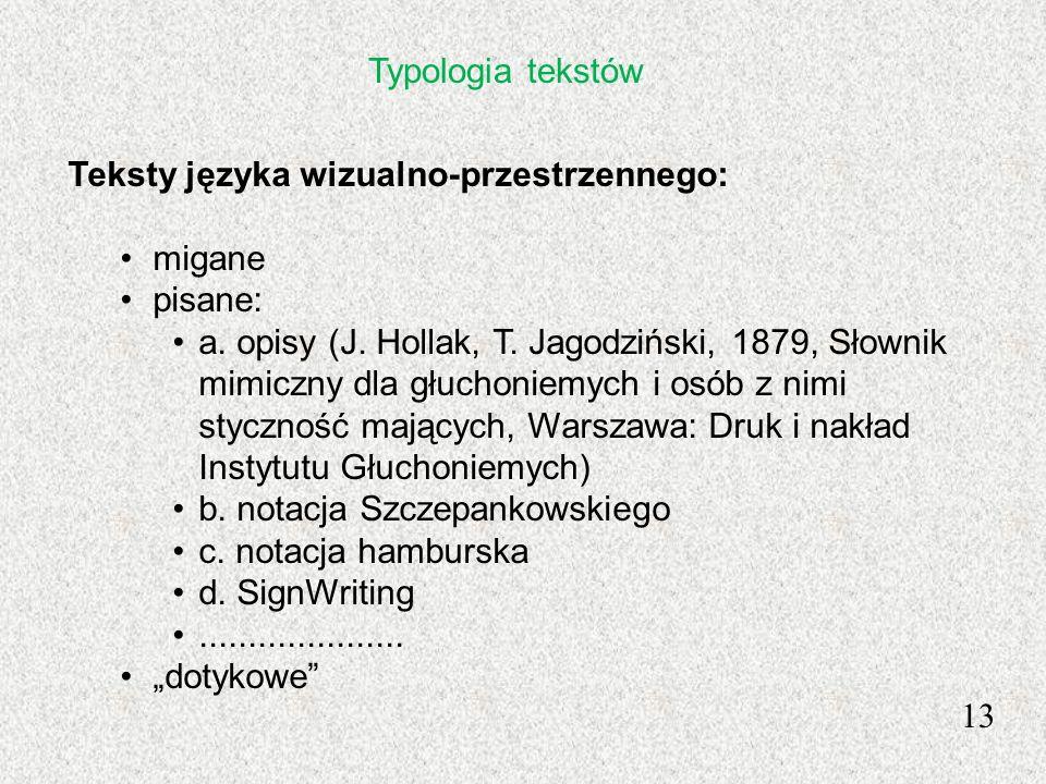 Typologia tekstów Teksty języka wizualno-przestrzennego: migane. pisane: