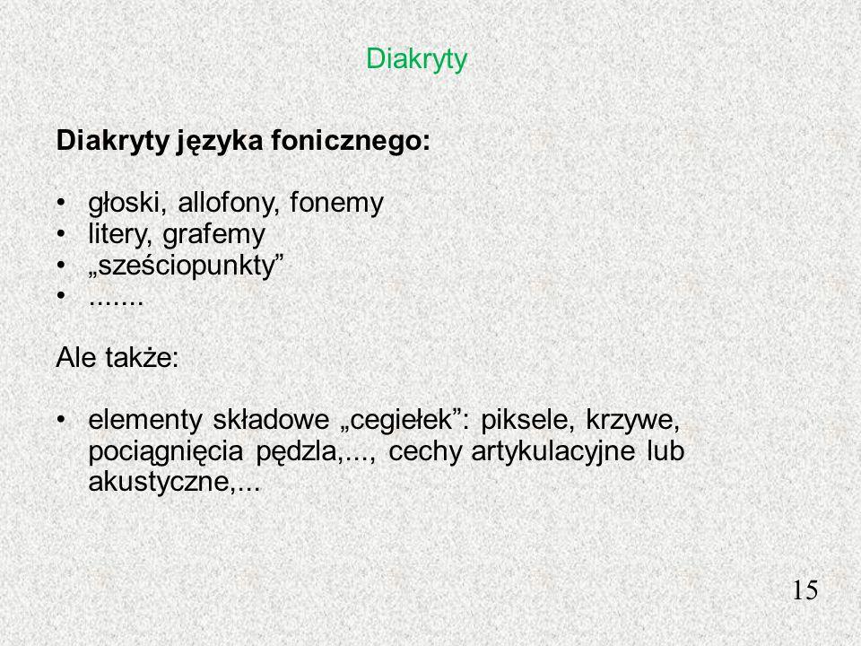 """Diakryty Diakryty języka fonicznego: głoski, allofony, fonemy. litery, grafemy. """"sześciopunkty ......."""