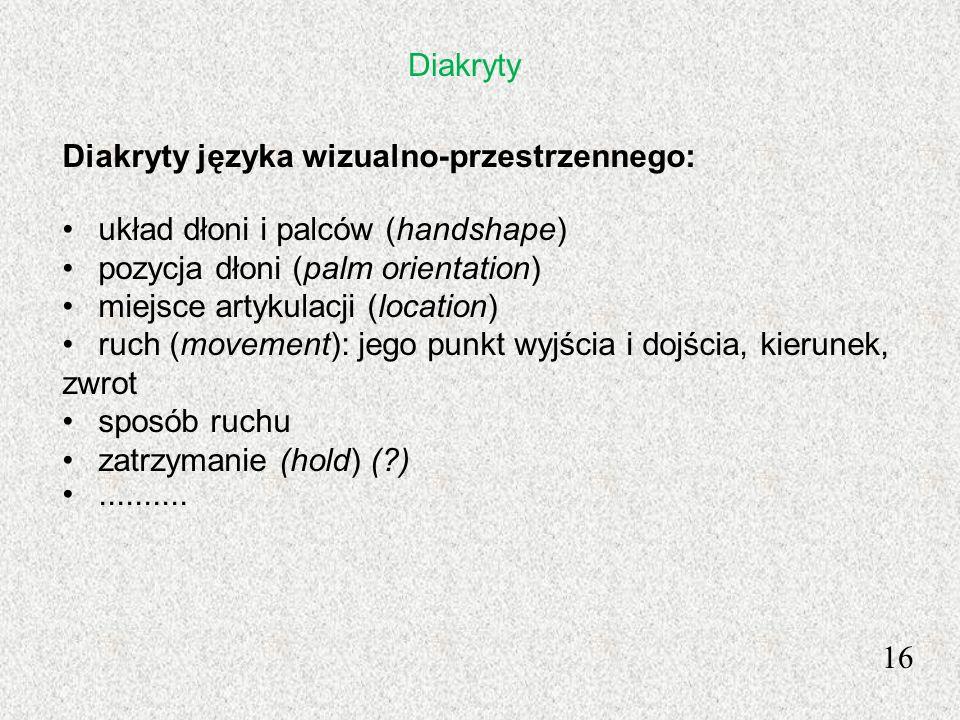 Diakryty Diakryty języka wizualno-przestrzennego: układ dłoni i palców (handshape) pozycja dłoni (palm orientation)