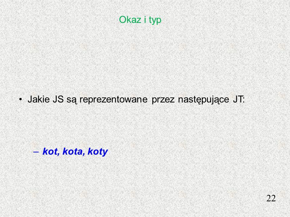 Okaz i typ Jakie JS są reprezentowane przez następujące JT: kot, kota, koty 22