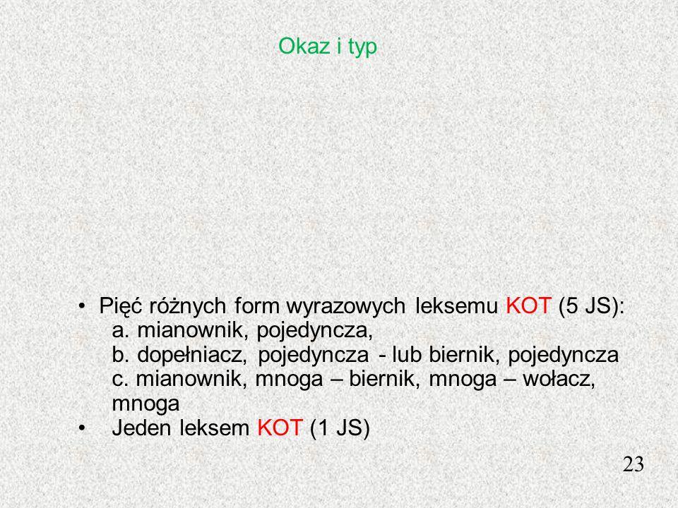 Okaz i typPięć różnych form wyrazowych leksemu KOT (5 JS): mianownik, pojedyncza, dopełniacz, pojedyncza - lub biernik, pojedyncza.