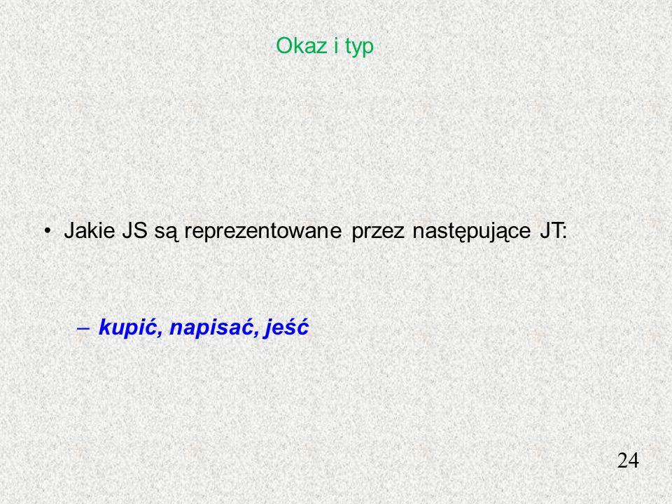 Okaz i typ Jakie JS są reprezentowane przez następujące JT: kupić, napisać, jeść 24