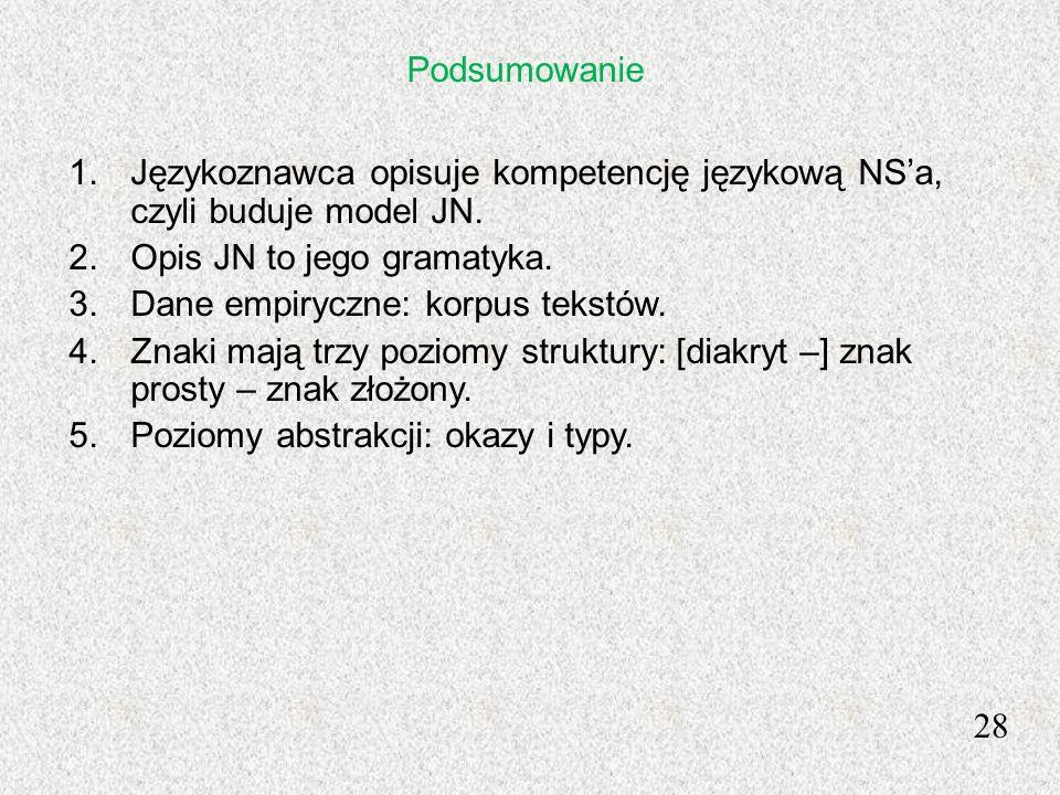 PodsumowanieJęzykoznawca opisuje kompetencję językową NS'a, czyli buduje model JN. Opis JN to jego gramatyka.