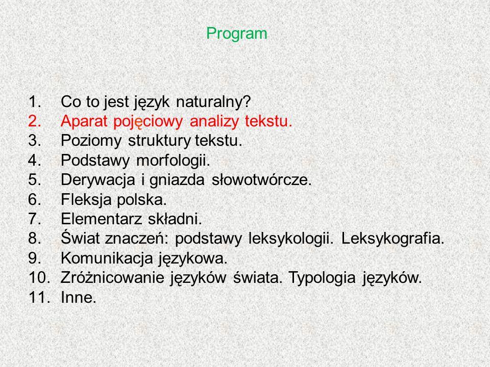 Program Co to jest język naturalny Aparat pojęciowy analizy tekstu. Poziomy struktury tekstu. Podstawy morfologii.