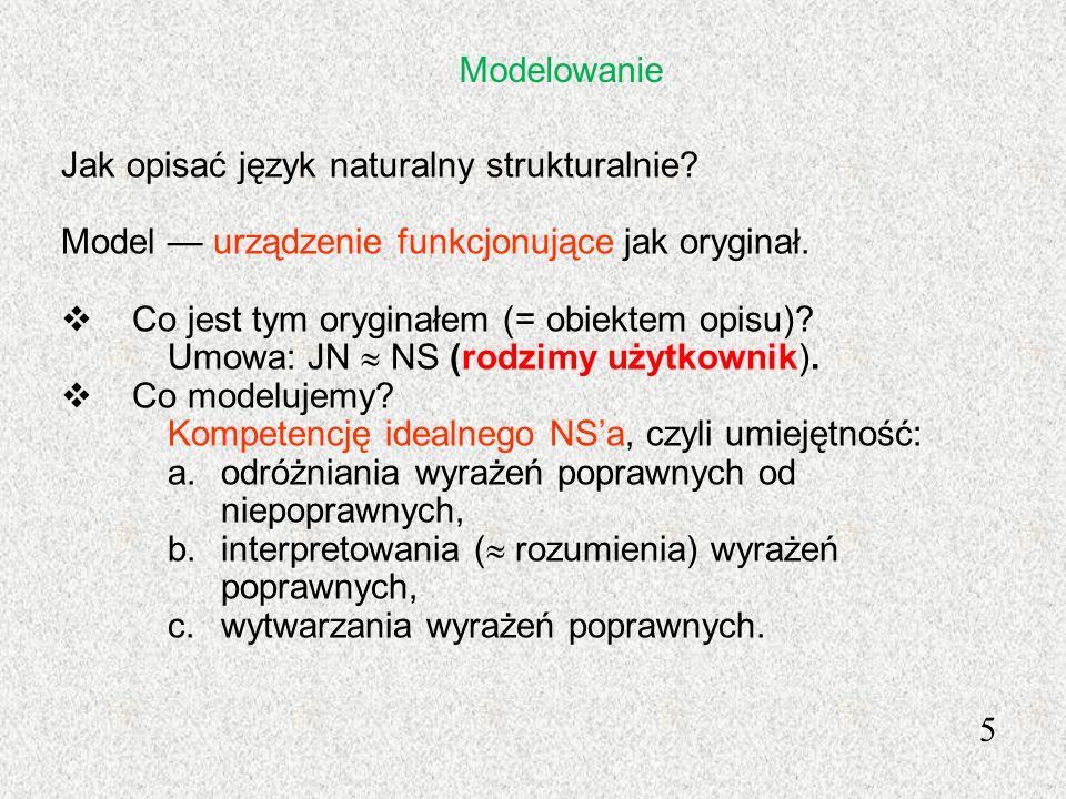 Modelowanie Jak opisać język naturalny strukturalnie Model — urządzenie funkcjonujące jak oryginał.