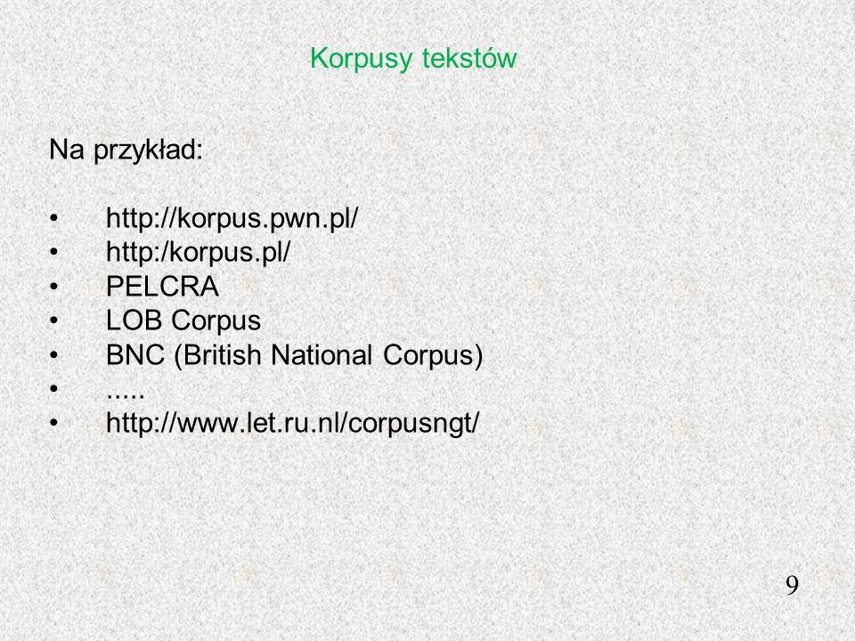 Korpusy tekstów Na przykład: http://korpus.pwn.pl/ http:/korpus.pl/ PELCRA. LOB Corpus. BNC (British National Corpus)