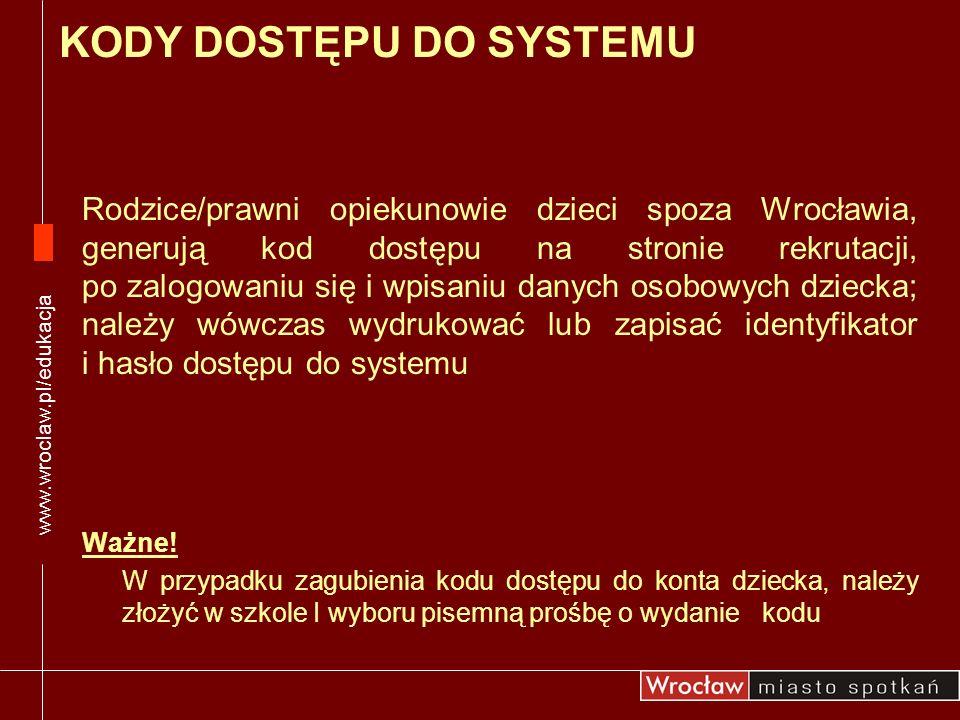 KODY DOSTĘPU DO SYSTEMU