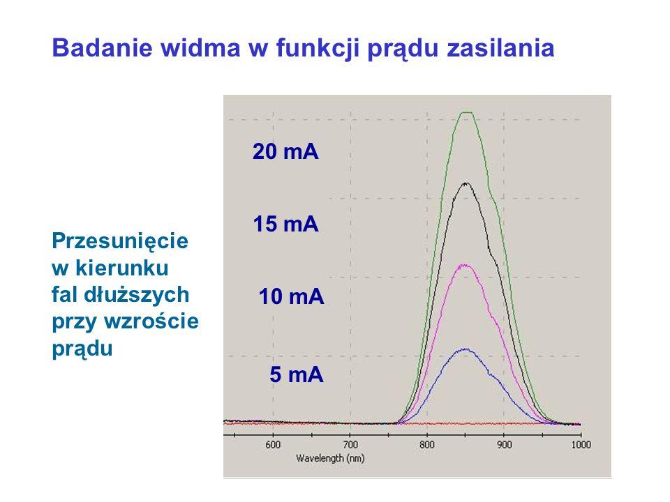 Badanie widma w funkcji prądu zasilania