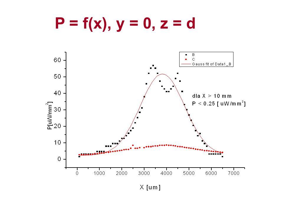 P = f(x), y = 0, z = d