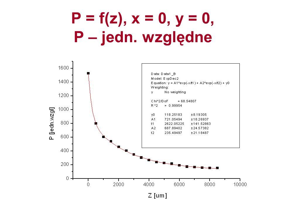 P = f(z), x = 0, y = 0, P – jedn. względne