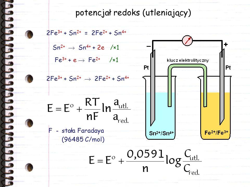 potencjał redoks (utleniający)
