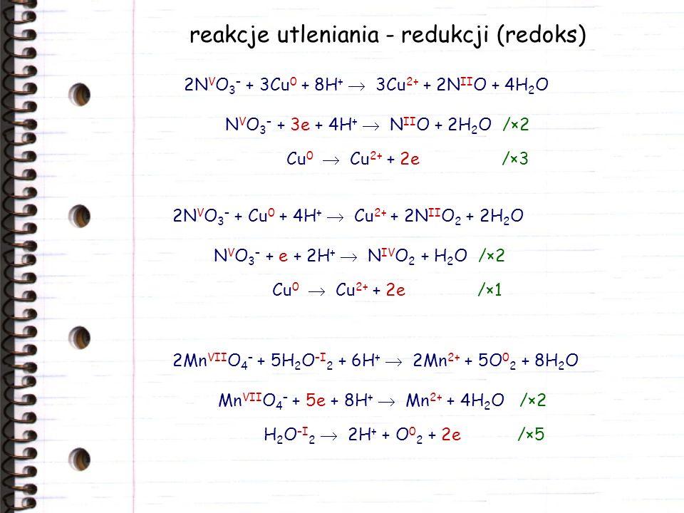 reakcje utleniania - redukcji (redoks)