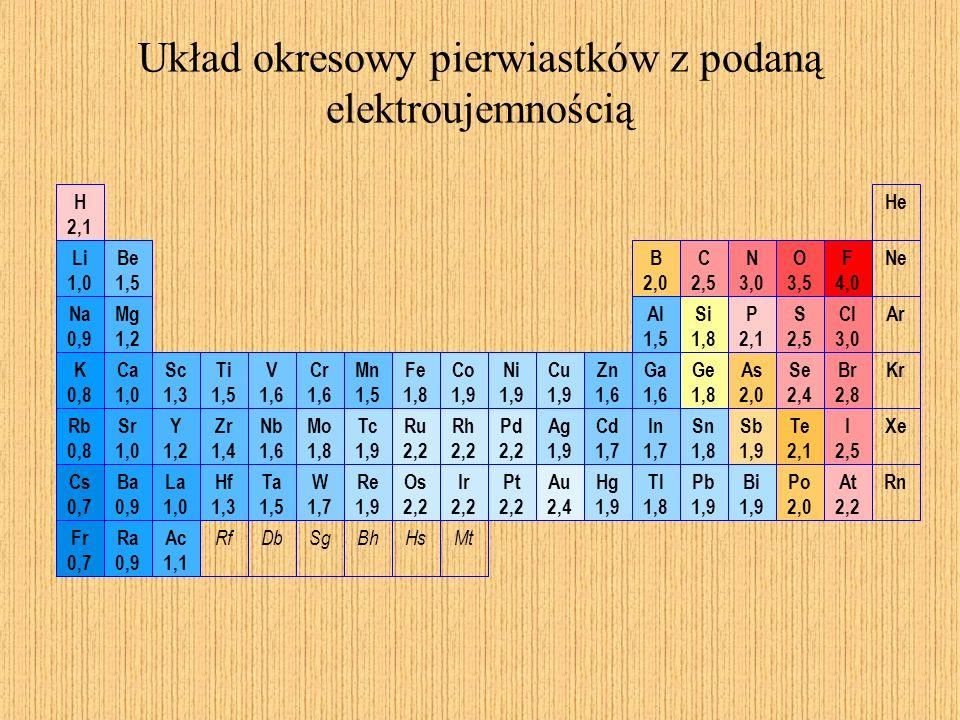 Układ okresowy pierwiastków z podaną elektroujemnością