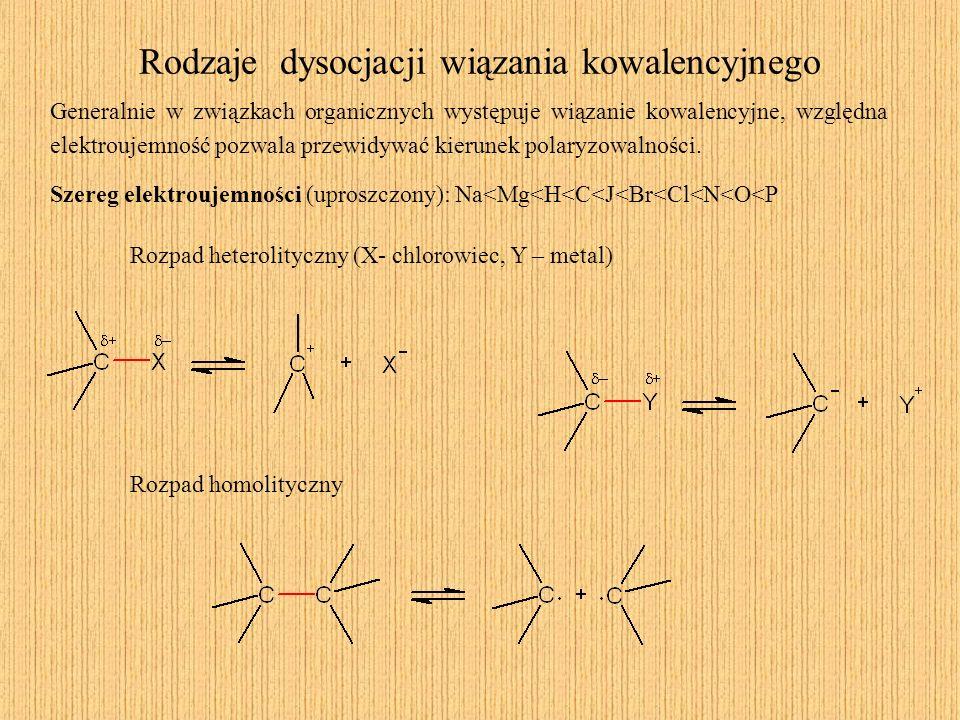 Rodzaje dysocjacji wiązania kowalencyjnego