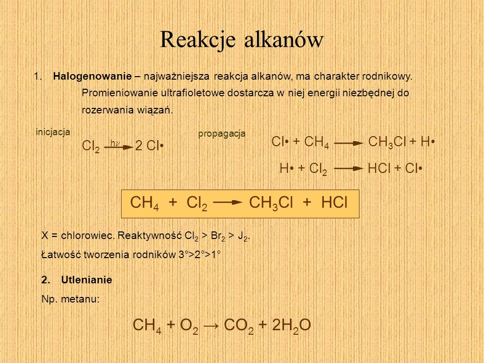 Reakcje alkanów CH4 + Cl2 CH3Cl + HCl CH4 + O2 → CO2 + 2H2O