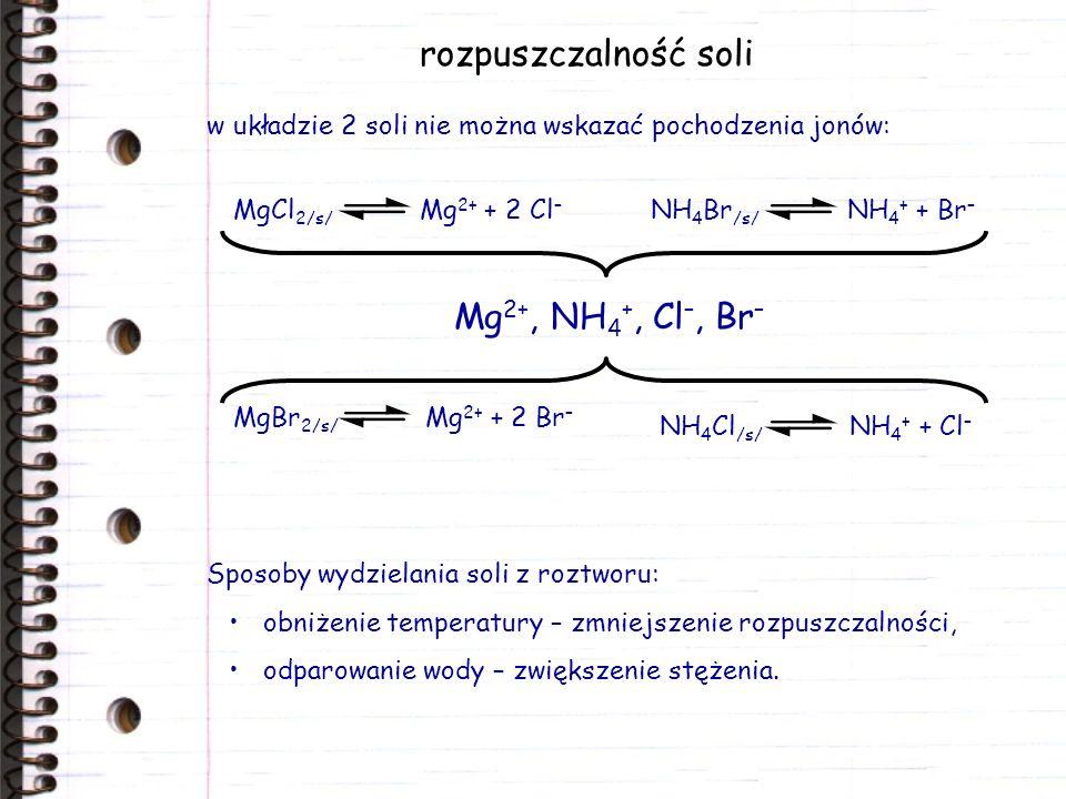 rozpuszczalność soli Mg2+, NH4+, Cl–, Br–