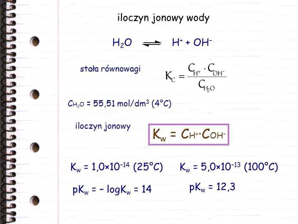 Kw = CH+·COH– iloczyn jonowy wody H2O H+ + OH– Kw = 1,0×10–14 (25°C)