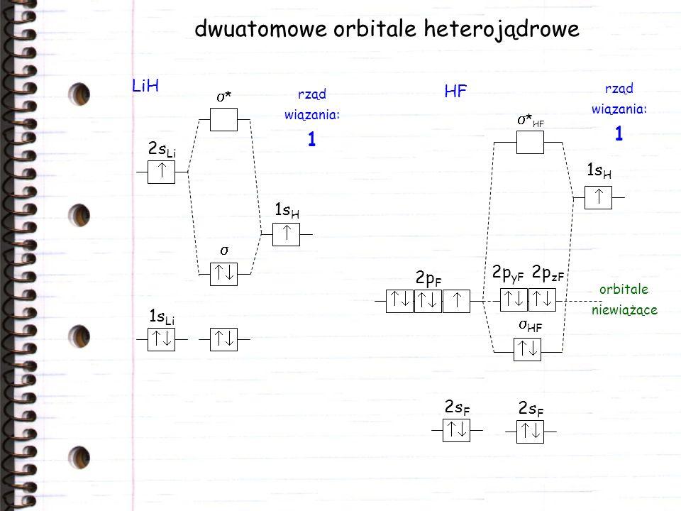 dwuatomowe orbitale heterojądrowe