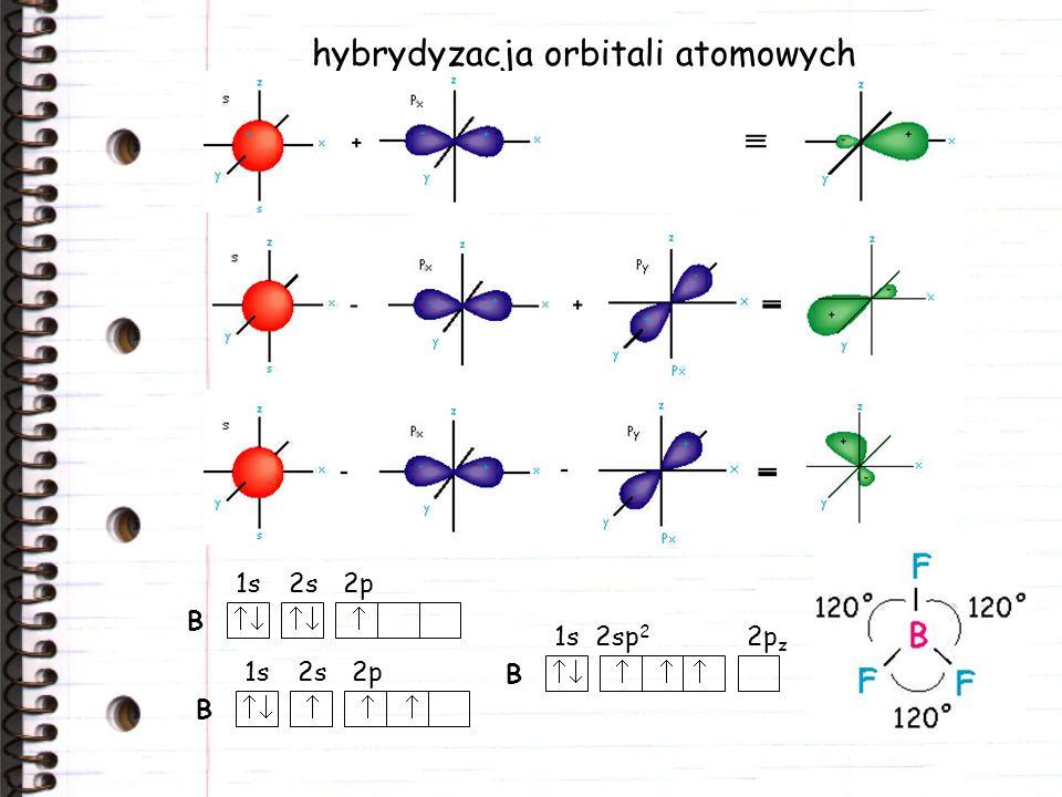 hybrydyzacja orbitali atomowych