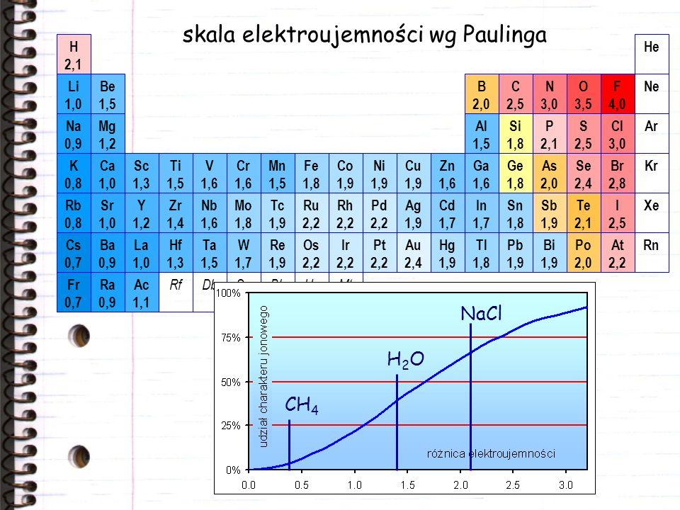 skala elektroujemności wg Paulinga