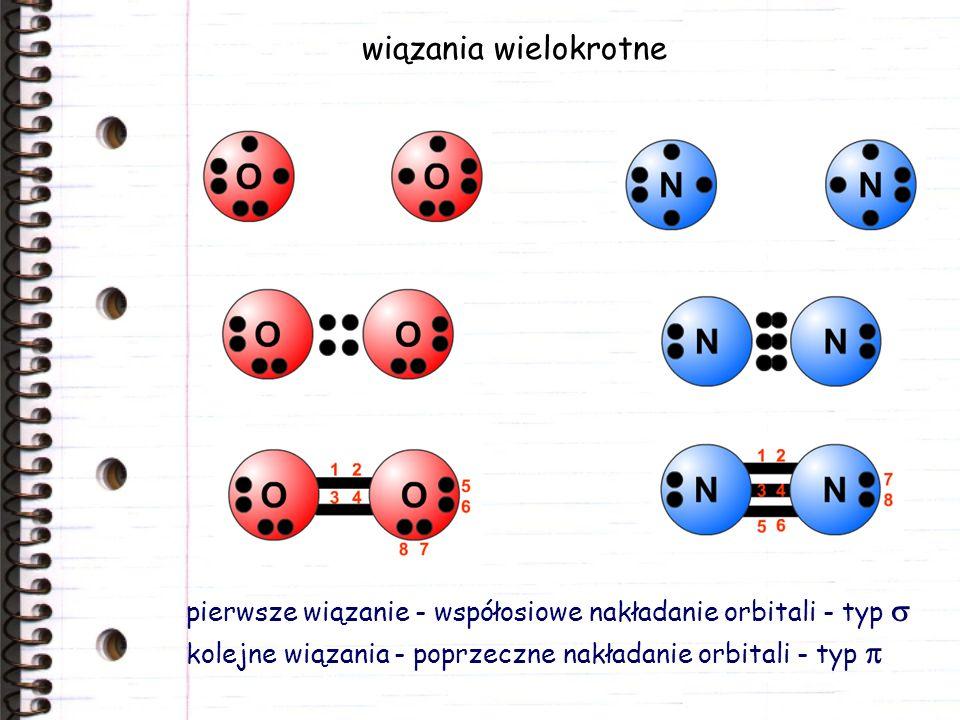 wiązania wielokrotne pierwsze wiązanie - współosiowe nakładanie orbitali - typ  kolejne wiązania - poprzeczne nakładanie orbitali - typ 