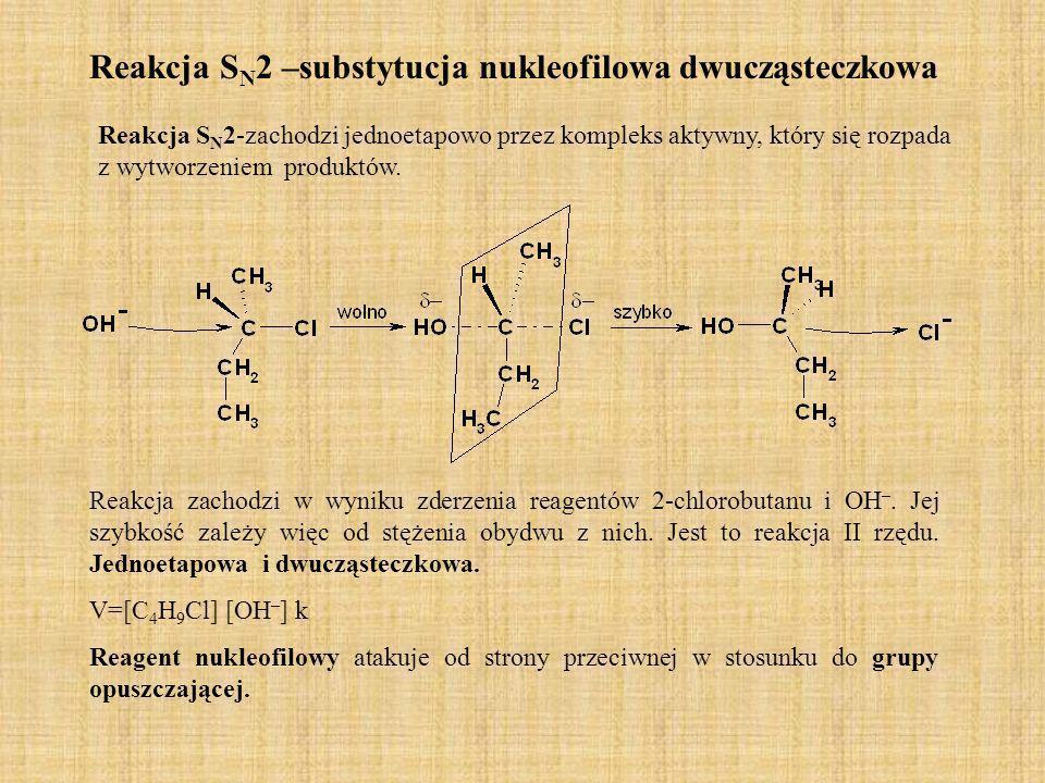 Reakcja SN2 –substytucja nukleofilowa dwucząsteczkowa
