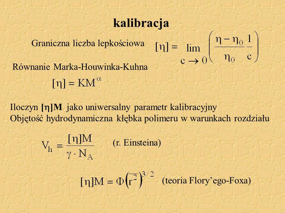 kalibracja Graniczna liczba lepkościowa Równanie Marka-Houwinka-Kuhna