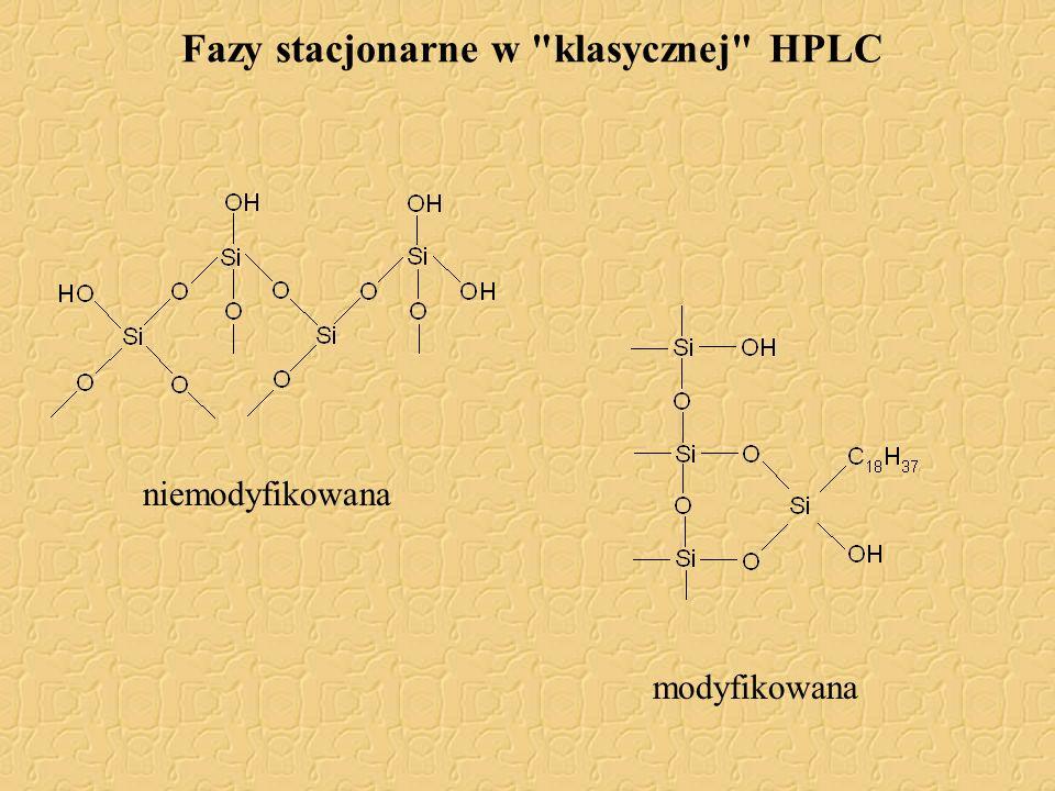 Fazy stacjonarne w klasycznej HPLC