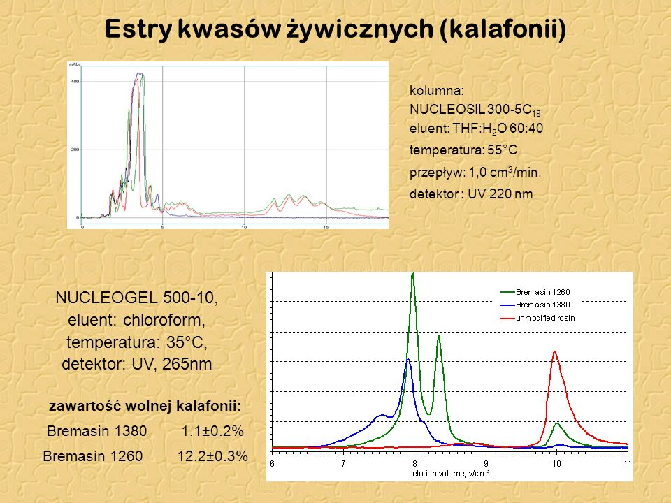 Estry kwasów żywicznych (kalafonii)