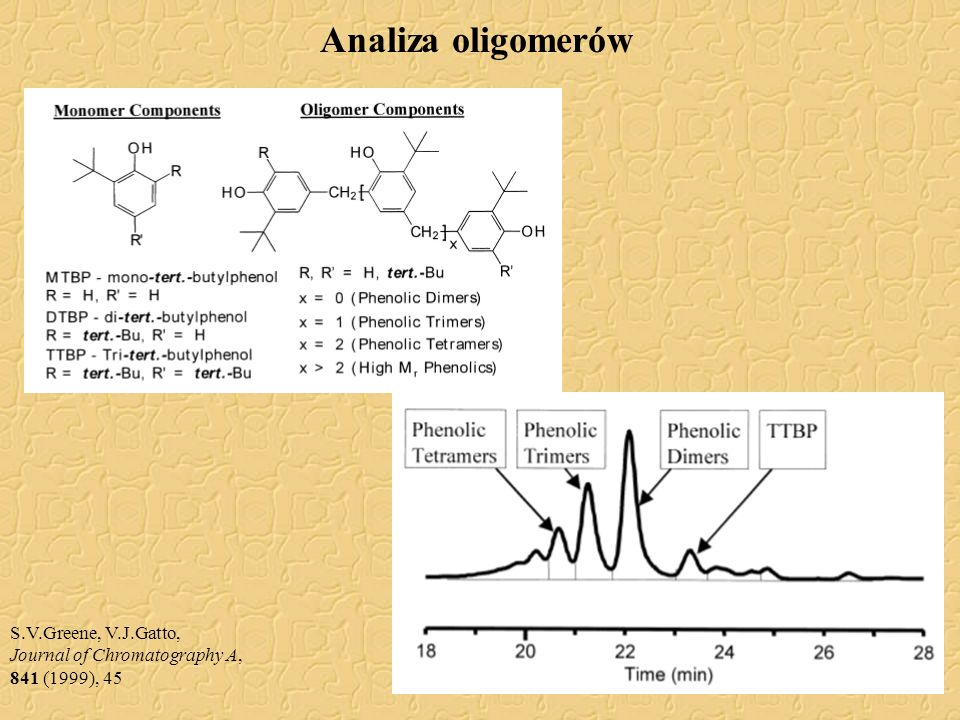 Analiza oligomerów S.V.Greene, V.J.Gatto, Journal of Chromatography A,