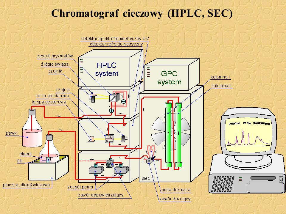 Chromatograf cieczowy (HPLC, SEC)