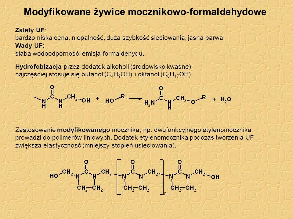 Modyfikowane żywice mocznikowo-formaldehydowe