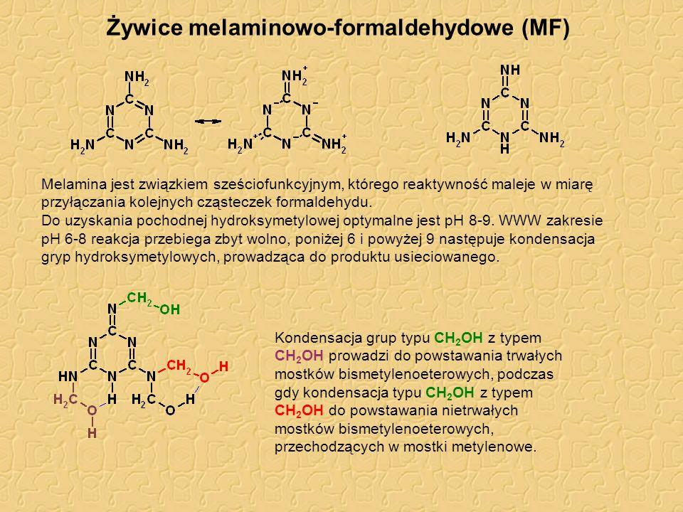 Żywice melaminowo-formaldehydowe (MF)