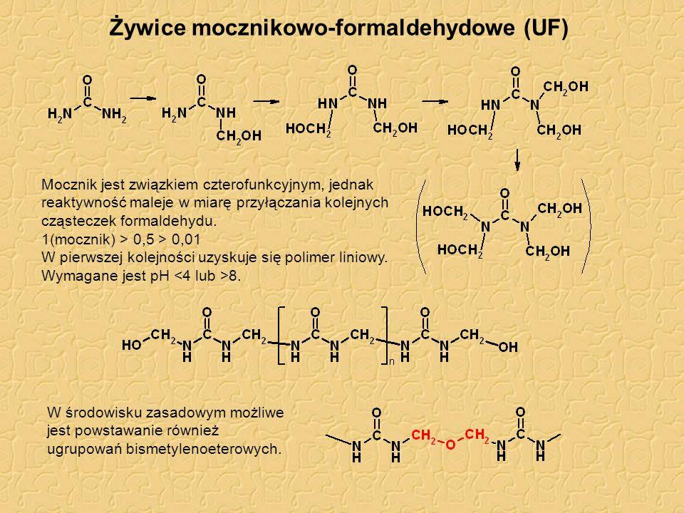 Żywice mocznikowo-formaldehydowe (UF)
