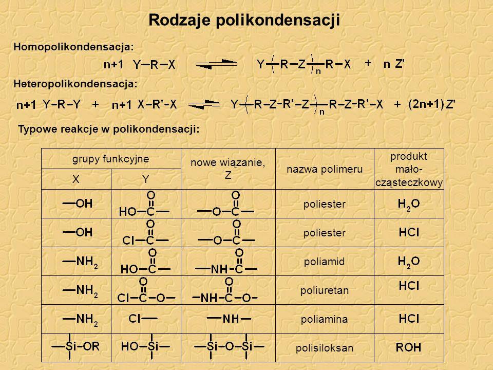 Rodzaje polikondensacji