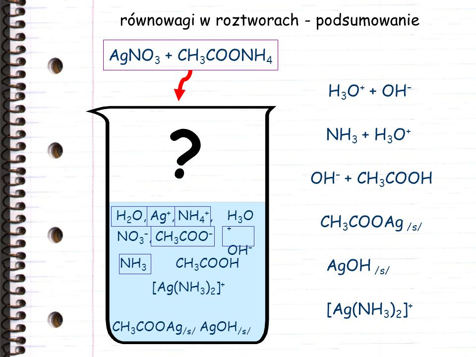 równowagi w roztworach - podsumowanie AgNO3 + CH3COONH4 H3O+ + OH–