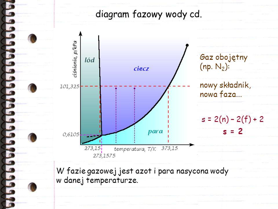 diagram fazowy wody cd. Gaz obojętny (np. N2): nowy składnik,