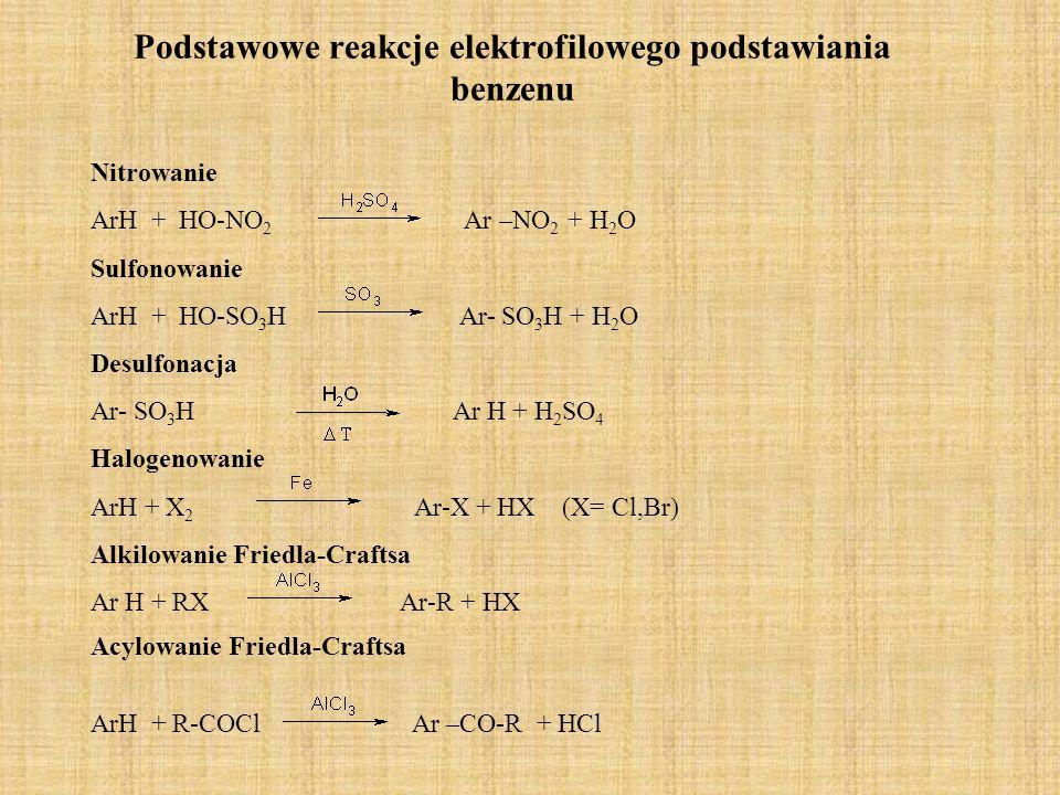 Podstawowe reakcje elektrofilowego podstawiania benzenu