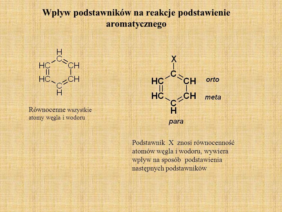 Wpływ podstawników na reakcje podstawienie aromatycznego