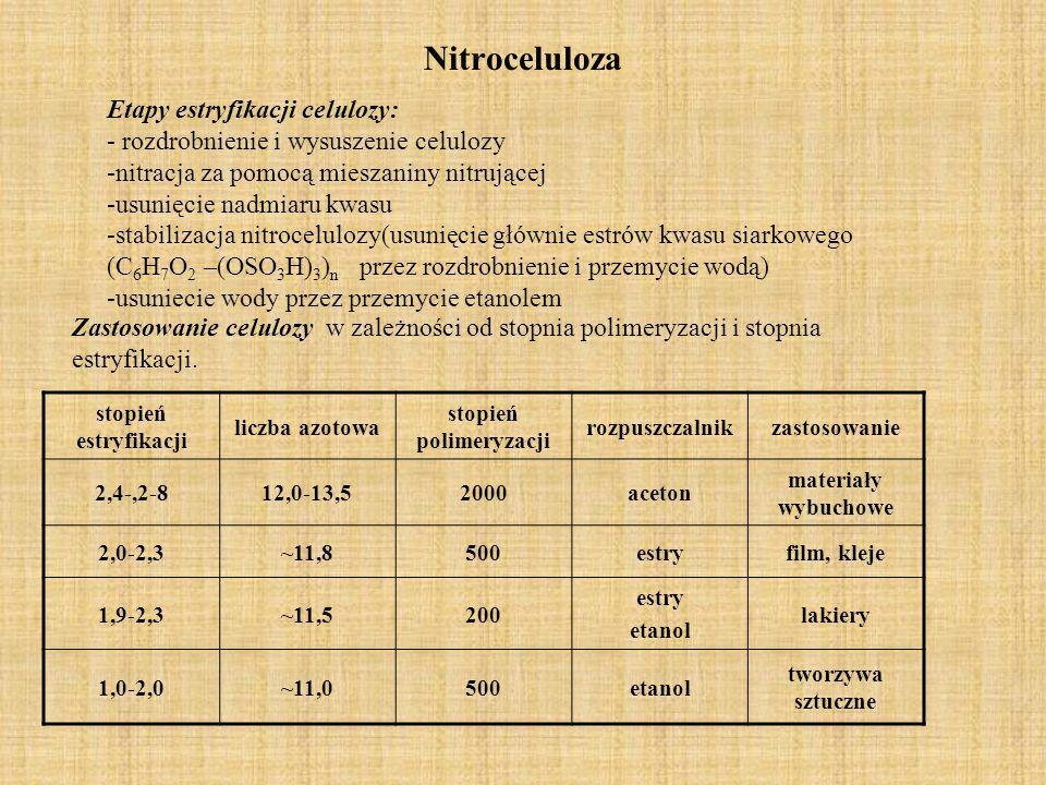 stopień polimeryzacji