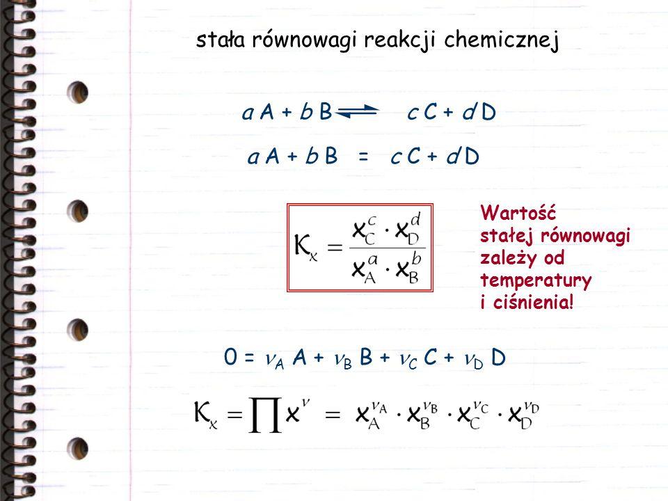 stała równowagi reakcji chemicznej