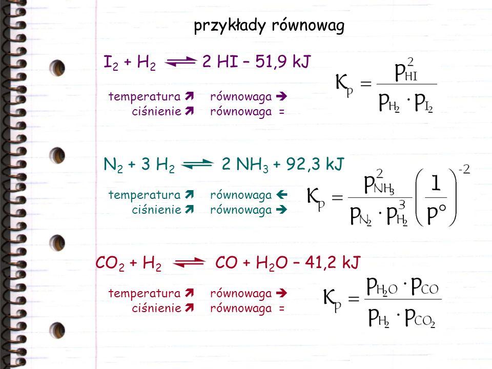 przykłady równowag I2 + H2 2 HI – 51,9 kJ N2 + 3 H2 2 NH3 + 92,3 kJ