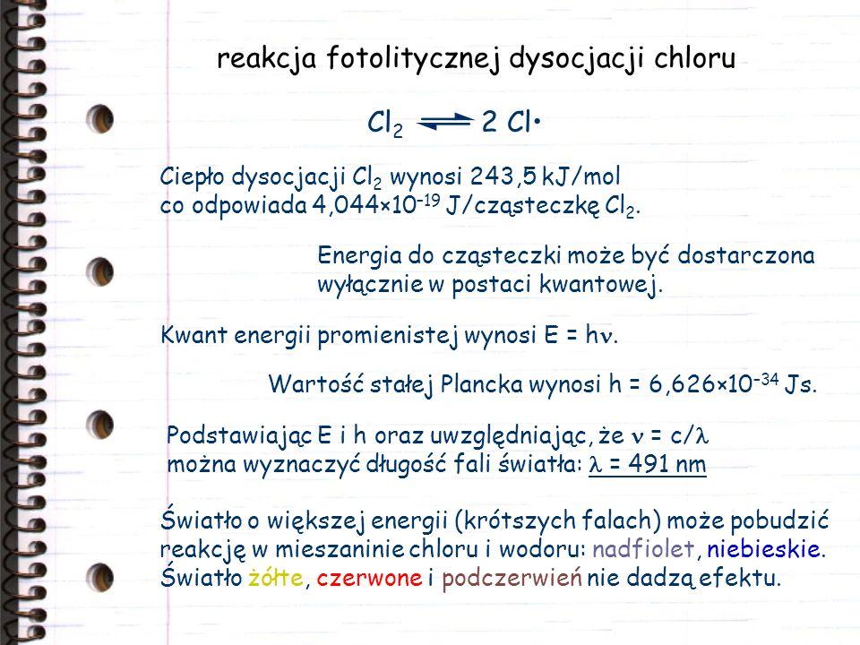 reakcja fotolitycznej dysocjacji chloru
